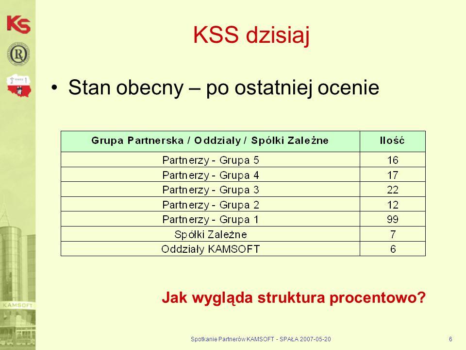 Spotkanie Partnerów KAMSOFT - SPAŁA 2007-05-206 KSS dzisiaj Stan obecny – po ostatniej ocenie Jak wygląda struktura procentowo?