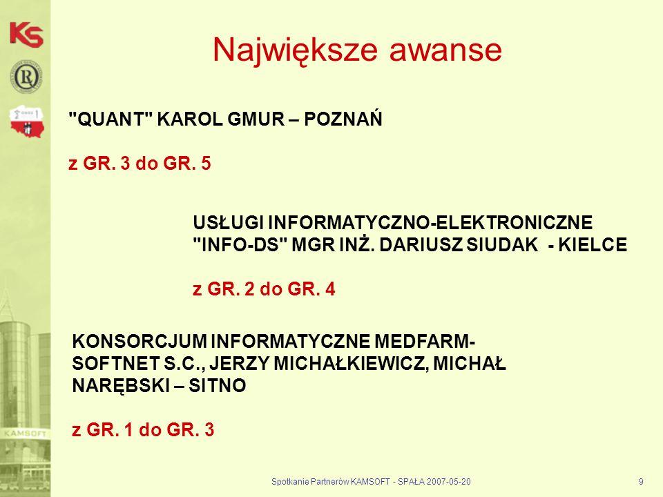 Spotkanie Partnerów KAMSOFT - SPAŁA 2007-05-209 Największe awanse KONSORCJUM INFORMATYCZNE MEDFARM- SOFTNET S.C., JERZY MICHAŁKIEWICZ, MICHAŁ NARĘBSKI – SITNO z GR.