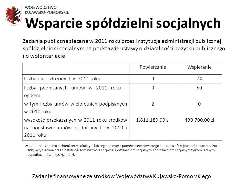 Zadanie finansowane ze środków Województwa Kujawsko-Pomorskiego Wsparcie spółdzielni socjalnych PowierzanieWspieranie liczba ofert złożonych w 2011 roku974 liczba podpisanych umów w 2011 roku – ogółem 959 w tym liczba umów wieloletnich podpisanych w 2010 roku 20 wysokość przekazanych w 2011 roku środków na podstawie umów podpisanych w 2010 i 2011 roku 1.811.189,00 zł430.700,00 zł Zadania publiczne zlecane w 2011 roku przez instytucje administracji publicznej spółdzielniom socjalnym na podstawie ustawy o działalności pożytku publicznego i o wolontariacie W 2011 roku zadania o charakterze lokalnym lub regionalnym z pominięciem otwartego konkursu ofert (na podstawie art.