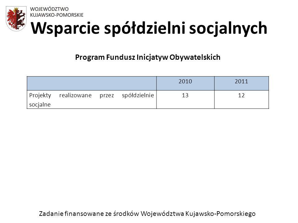 Zadanie finansowane ze środków Województwa Kujawsko-Pomorskiego Wsparcie spółdzielni socjalnych 20102011 Projekty realizowane przez spółdzielnie socjalne 1312 Program Fundusz Inicjatyw Obywatelskich