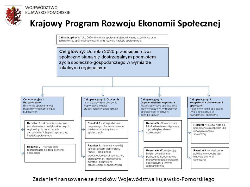Zadanie finansowane ze środków Województwa Kujawsko-Pomorskiego Krajowy Program Rozwoju Ekonomii Społecznej