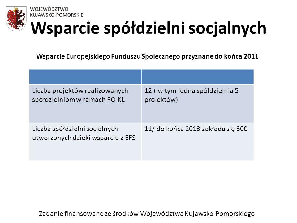 Zadanie finansowane ze środków Województwa Kujawsko-Pomorskiego Wsparcie spółdzielni socjalnych Wsparcie Europejskiego Funduszu Społecznego przyznane do końca 2011 Liczba projektów realizowanych spółdzielniom w ramach PO KL 12 ( w tym jedna spółdzielnia 5 projektów) Liczba spółdzielni socjalnych utworzonych dzięki wsparciu z EFS 11/ do końca 2013 zakłada się 300