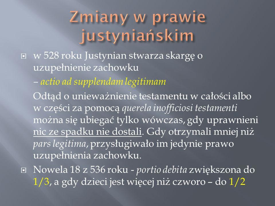 w 528 roku Justynian stwarza skargę o uzupełnienie zachowku – actio ad supplendam legitimam Odtąd o unieważnienie testamentu w całości albo w części z