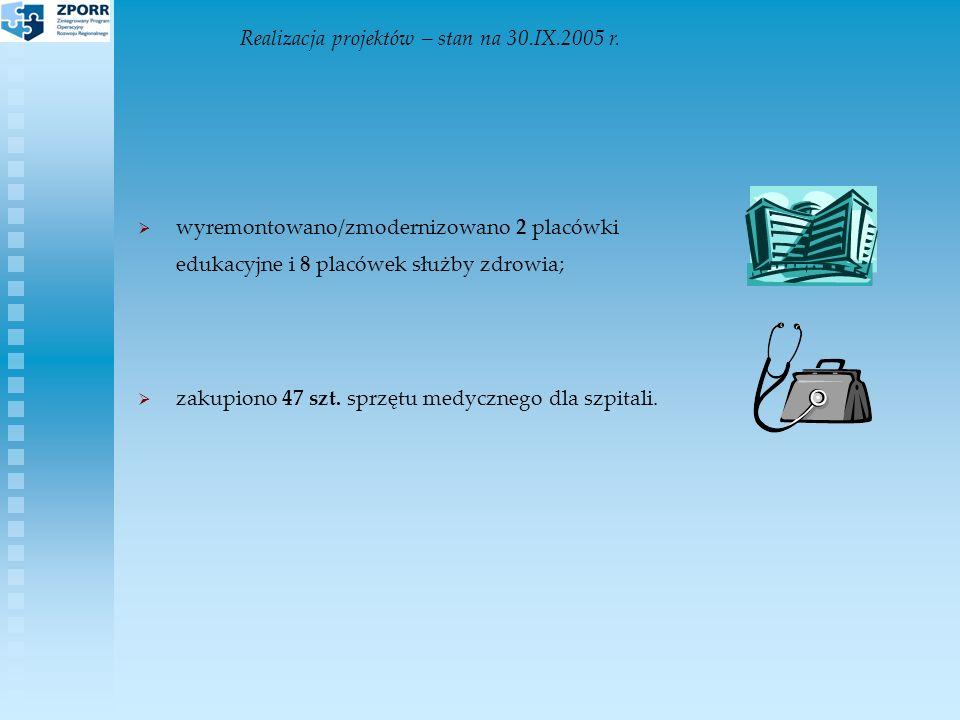 Realizacja projektów – stan na 30.IX.2005 r.
