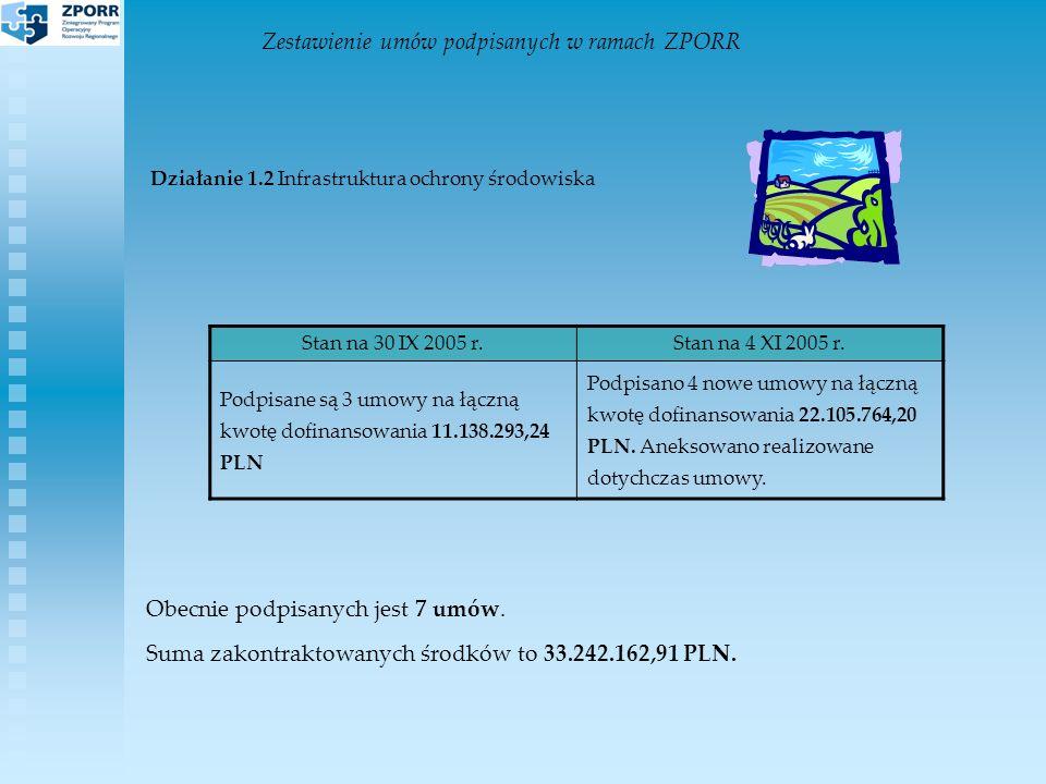 Zestawienie umów podpisanych w ramach ZPORR Działanie 1.2 Infrastruktura ochrony środowiska Stan na 30 IX 2005 r.Stan na 4 XI 2005 r.