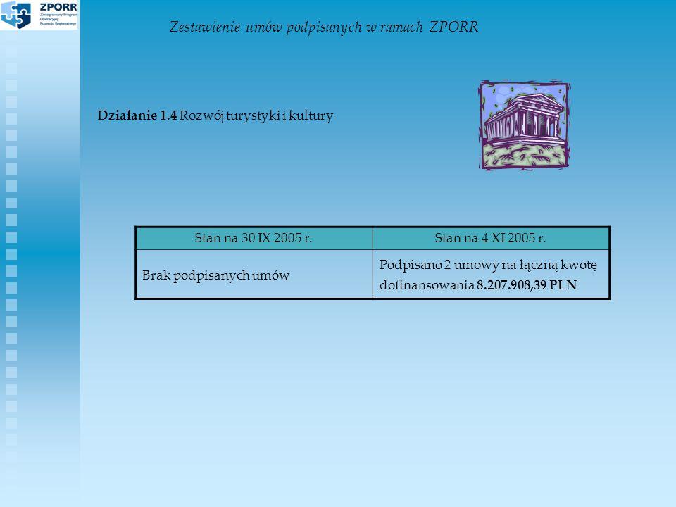 Zestawienie umów podpisanych w ramach ZPORR Działanie 1.4 Rozwój turystyki i kultury Stan na 30 IX 2005 r.Stan na 4 XI 2005 r.