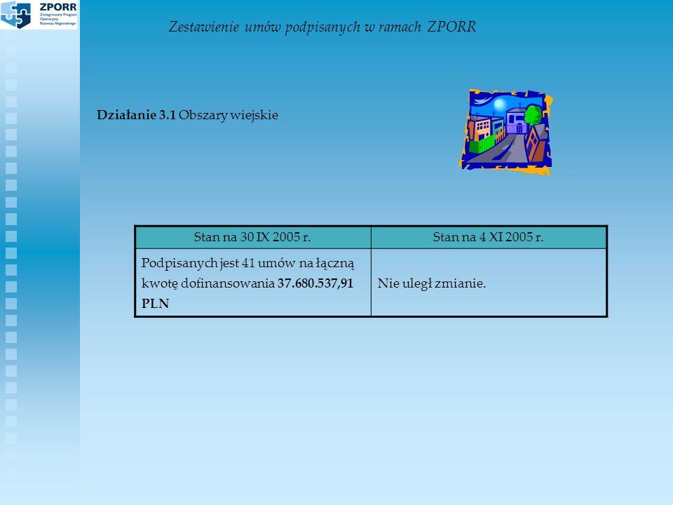Zestawienie umów podpisanych w ramach ZPORR Działanie 3.1 Obszary wiejskie Stan na 30 IX 2005 r.Stan na 4 XI 2005 r.