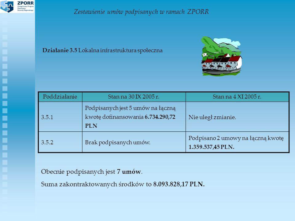 Zestawienie umów podpisanych w ramach ZPORR Działanie 3.5 Lokalna infrastruktura społeczna PoddziałanieStan na 30 IX 2005 r.Stan na 4 XI 2005 r.