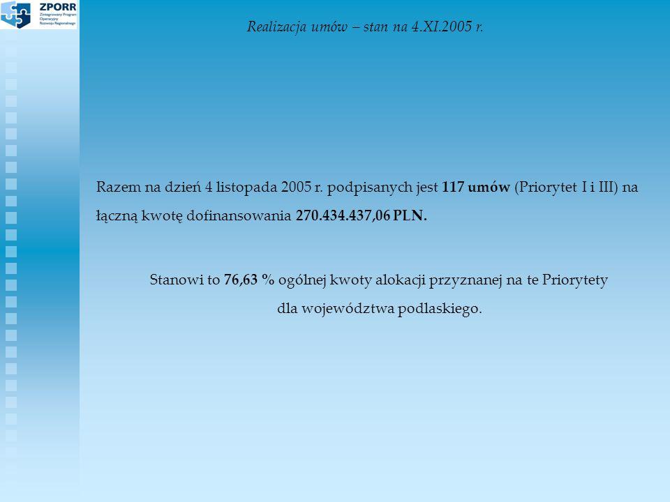 Realizacja umów – stan na 4.XI.2005 r.Razem na dzień 4 listopada 2005 r.