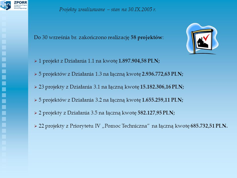 Realizacja projektów – stan na 30.IX.2005 r.Od początku realizacji ZPORR w woj.
