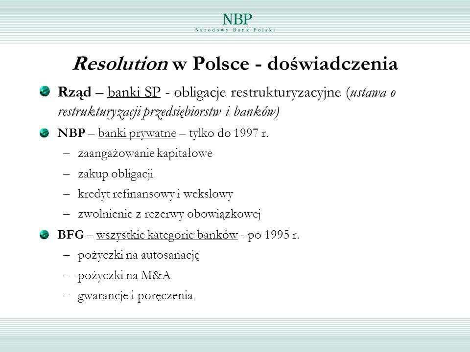 Resolution w Polsce - doświadczenia Rząd – banki SP - obligacje restrukturyzacyjne (ustawa o restrukturyzacji przedsiębiorstw i banków) NBP – banki pr