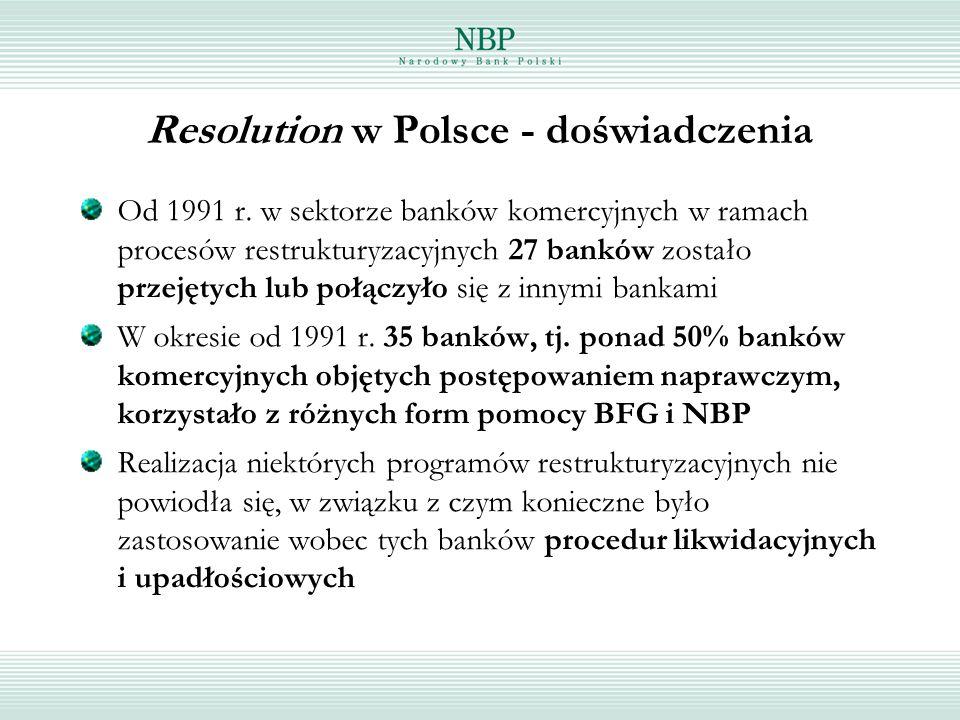 Resolution w Polsce - doświadczenia Od 1991 r. w sektorze banków komercyjnych w ramach procesów restrukturyzacyjnych 27 banków zostało przejętych lub