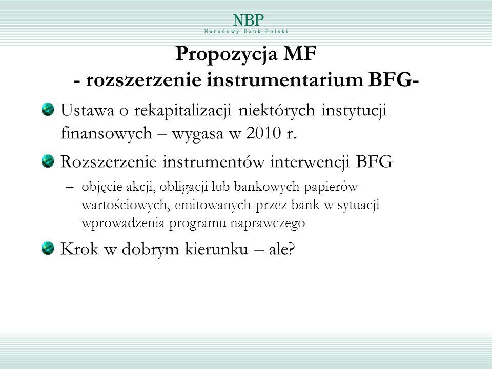 Propozycja MF - rozszerzenie instrumentarium BFG- Ustawa o rekapitalizacji niektórych instytucji finansowych – wygasa w 2010 r. Rozszerzenie instrumen