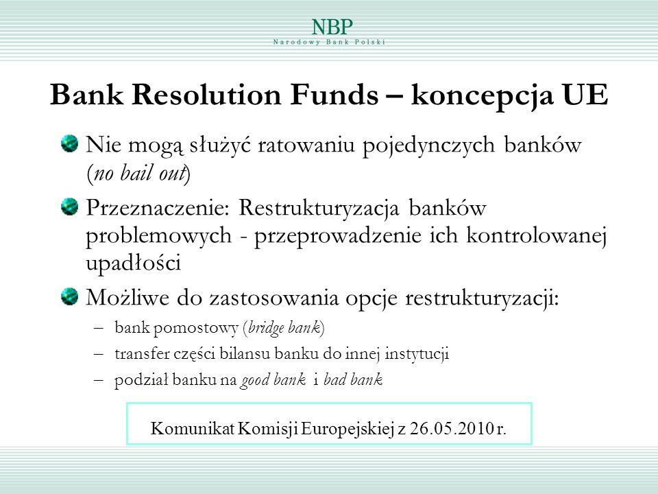 Bank Resolution Funds Cel: Ograniczenie/wyeliminowanie potrzeby użycia środków publicznych na ratowanie banków Tworzone na szczeblu krajowym Odseparowane od budżetów krajowych Finansowane ex ante z opłat wnoszonych przez banki Istotny element nowych ram zarządzania kryzysowego w Unii Europejskiej Szczegóły rozwiązań prawnych – początek 2011 r.