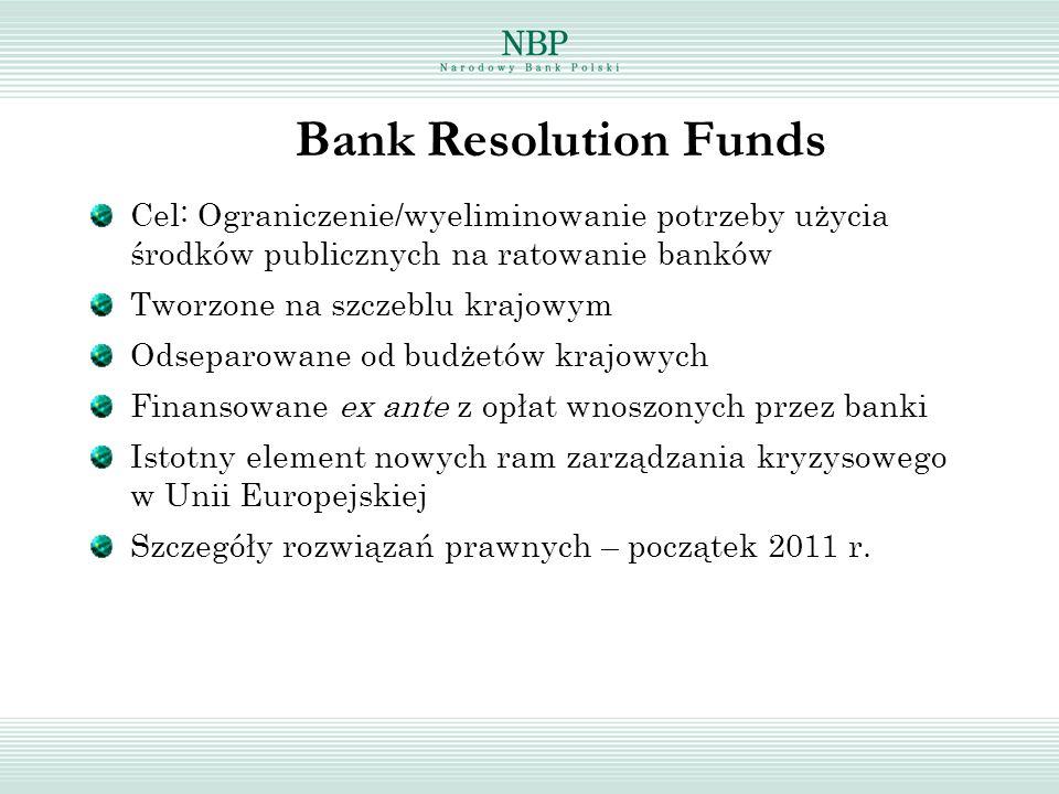 Kierunki dalszych prac w Polsce Dalsze rozszerzenie instrumentów interwencji BFG – bank pomostowy (bridge bank) – transfer części bilansu banku do innej instytucji – podział banku na good bank i bad bank Klarowne cele – ochrona stabilności i zaufania do całego systemu finansowego a nie indywidualnych banków Źródła finansowania – budowa potencjału finansowego BFG – docelowy poziom funduszu restrukturyzacji (fundusz pomocowy) BFG jako akcjonariusz banku problemowego Organizacja procesu decyzyjnego – KNF – BFG – MF – NBP – Rola KSF