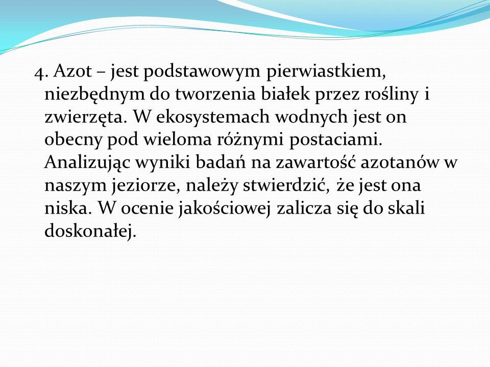 4.Azot – jest podstawowym pierwiastkiem, niezbędnym do tworzenia białek przez rośliny i zwierzęta.