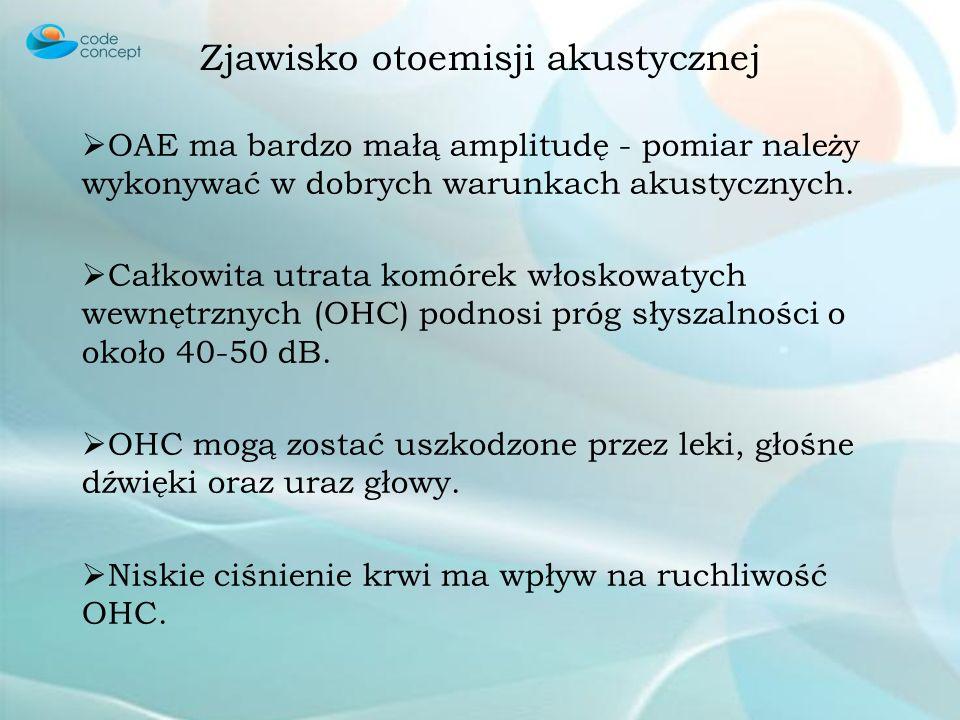 Zjawisko otoemisji akustycznej Na natężenie OAE mają wpływ warunki w kanale słuchowym oraz stan ucha środkowego - badanie otoemisji akustycznej powinn