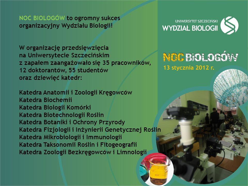 NOC BIOLOGÓW to ogromny sukces organizacyjny Wydziału Biologii.