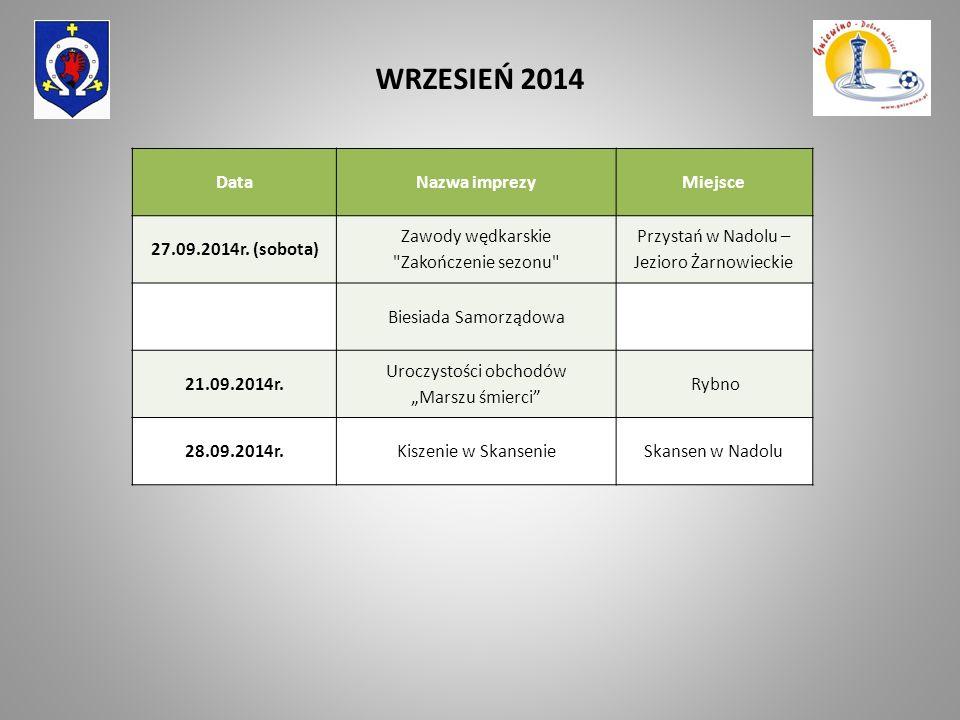 DataNazwa imprezyMiejsce 27.09.2014r. (sobota) Zawody wędkarskie