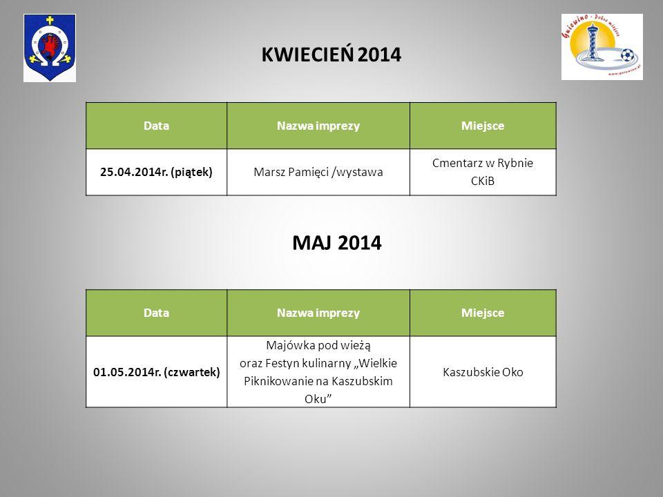 DataNazwa imprezyMiejsce 25.04.2014r. (piątek)Marsz Pamięci /wystawa Cmentarz w Rybnie CKiB KWIECIEŃ 2014 MAJ 2014 DataNazwa imprezyMiejsce 01.05.2014