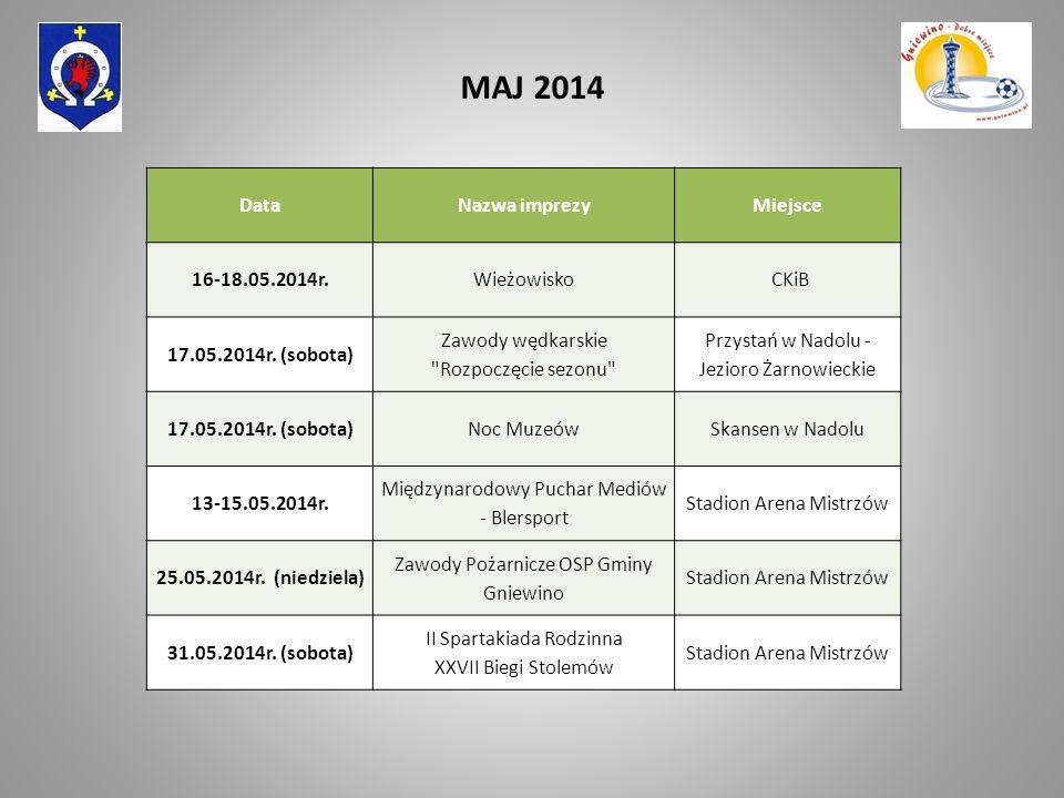 DataNazwa imprezyMiejsce 16-18.05.2014r.Wieżowisko CKiB 17.05.2014r. (sobota) Zawody wędkarskie