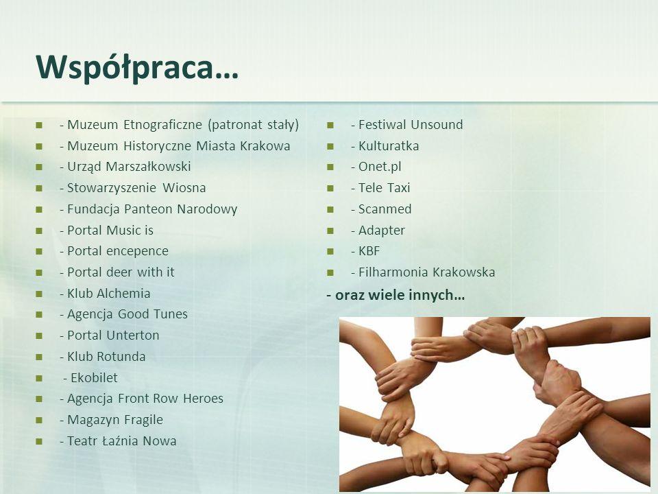 Współpraca… - Muzeum Etnograficzne (patronat stały) - Muzeum Historyczne Miasta Krakowa - Urząd Marszałkowski - Stowarzyszenie Wiosna - Fundacja Pante