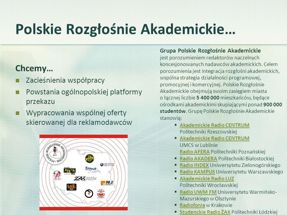 Polskie Rozgłośnie Akademickie… Chcemy… Zacieśnienia współpracy Powstania ogólnopolskiej platformy przekazu Wypracowania wspólnej oferty skierowanej d