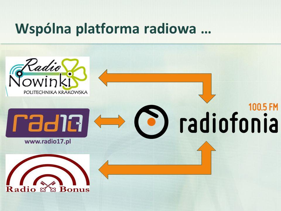 Wspólna platforma radiowa …