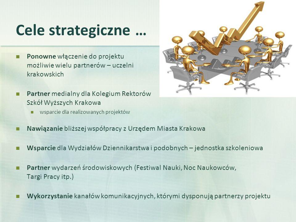 Cele strategiczne … Ponowne włączenie do projektu możliwie wielu partnerów – uczelni krakowskich Partner medialny dla Kolegium Rektorów Szkół Wyższych