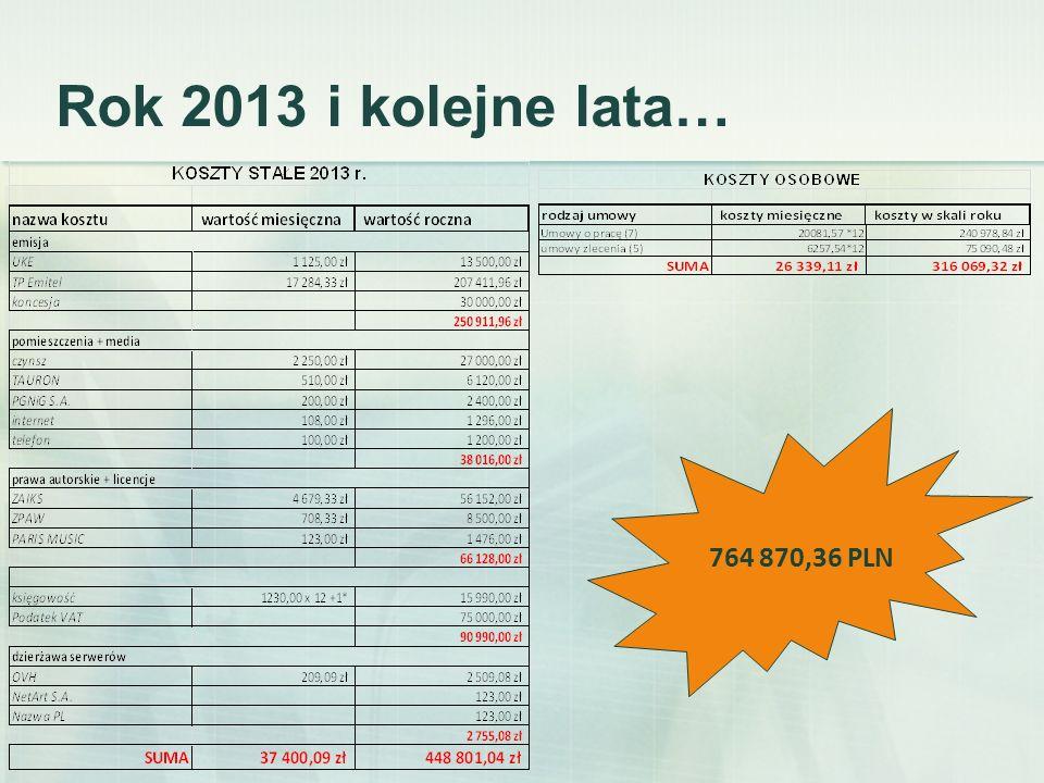 Rok 2013 i kolejne lata… 764 870,36 PLN