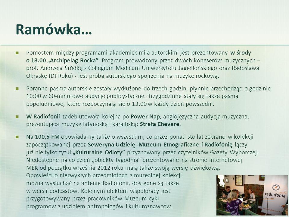 Cele strategiczne … Ponowne włączenie do projektu możliwie wielu partnerów – uczelni krakowskich Partner medialny dla Kolegium Rektorów Szkół Wyższych Krakowa wsparcie dla realizowanych projektów Nawiązanie bliższej współpracy z Urzędem Miasta Krakowa Wsparcie dla Wydziałów Dziennikarstwa i podobnych – jednostka szkoleniowa Partner wydarzeń środowiskowych (Festiwal Nauki, Noc Naukowców, Targi Pracy itp.) Wykorzystanie kanałów komunikacyjnych, którymi dysponują partnerzy projektu