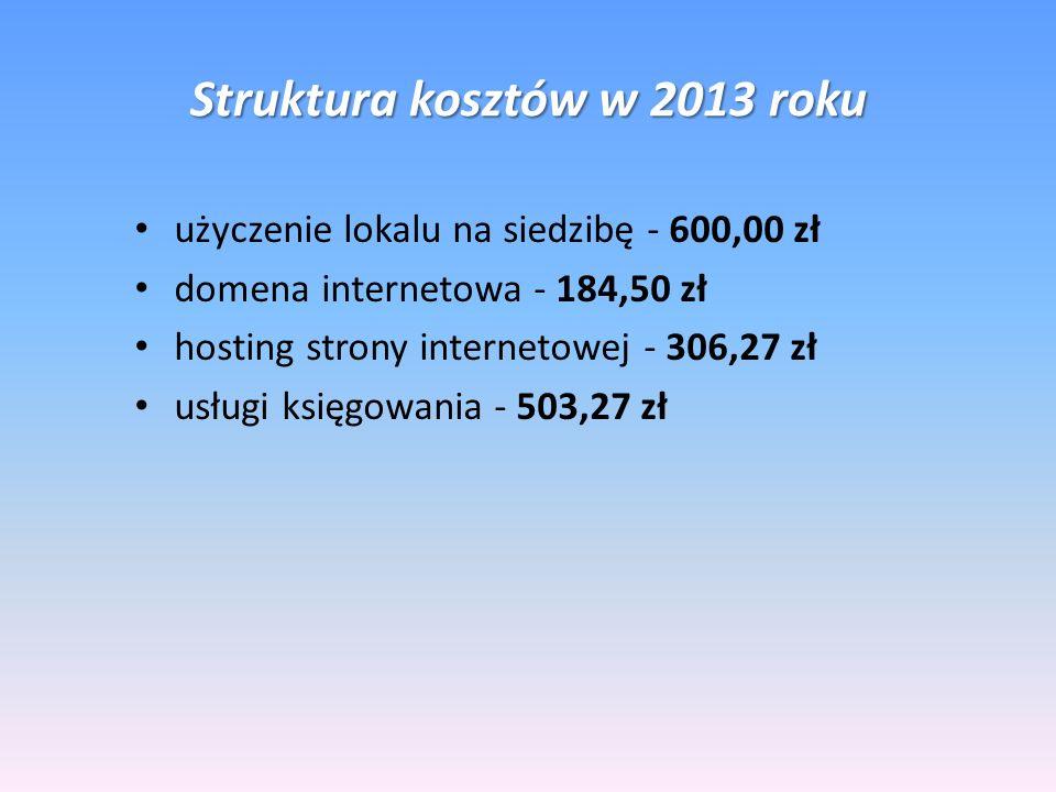 Struktura kosztów w 2013 roku użyczenie lokalu na siedzibę - 600,00 zł domena internetowa - 184,50 zł hosting strony internetowej - 306,27 zł usługi k