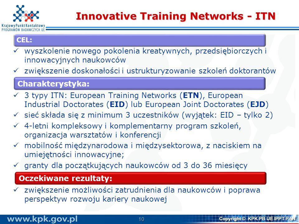 10 Copyright © KPK PB UE IPPT PAN Innovative Training Networks - ITN wyszkolenie nowego pokolenia kreatywnych, przedsiębiorczych i innowacyjnych nauko