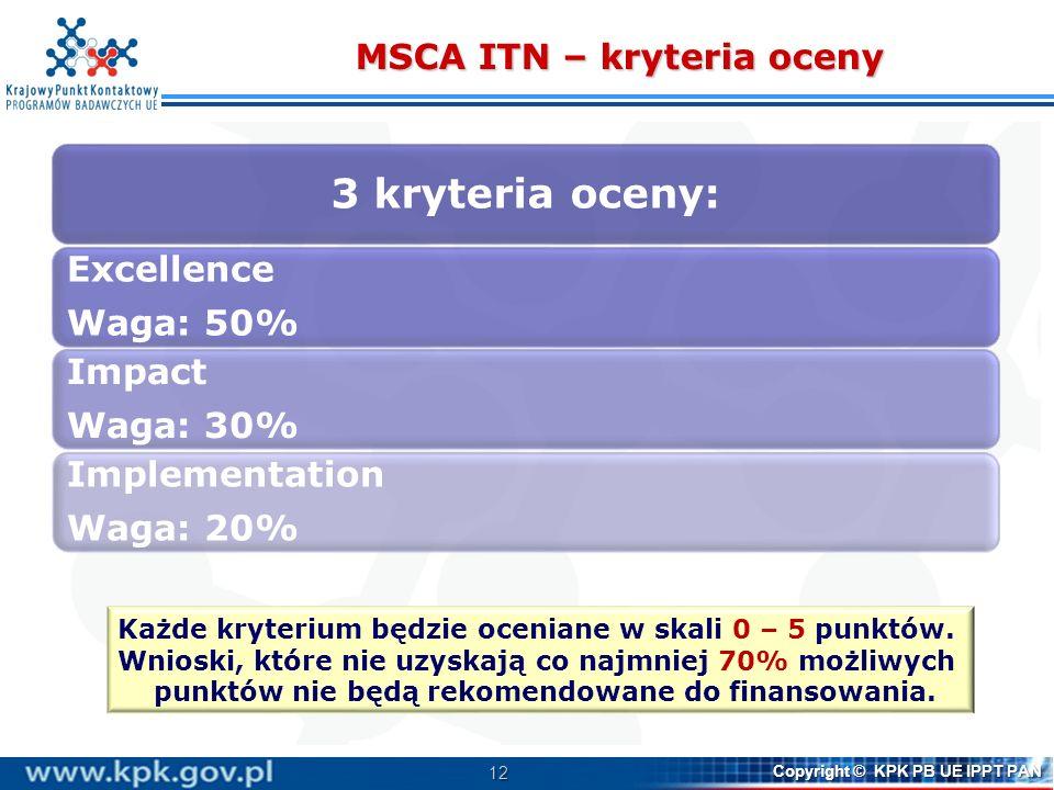 12 Copyright © KPK PB UE IPPT PAN MSCA ITN – kryteria oceny 3 kryteria oceny: Excellence Waga: 50% Impact Waga: 30% Implementation Waga: 20% Każde kry