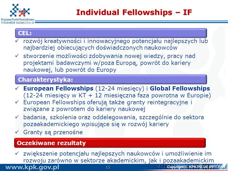 13 Copyright © KPK PB UE IPPT PAN Individual Fellowships – IF rozwój kreatywności i innowacyjnego potencjału najlepszych lub najbardziej obiecujących