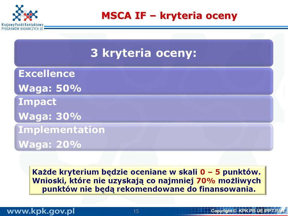 15 Copyright © KPK PB UE IPPT PAN MSCA IF – kryteria oceny 3 kryteria oceny: Excellence Waga: 50% Impact Waga: 30% Implementation Waga: 20% Każde kryt