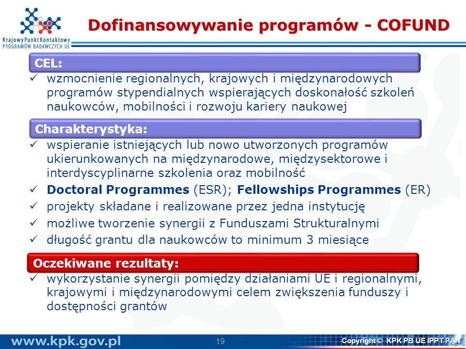 19 Copyright © KPK PB UE IPPT PAN Dofinansowywanie programów - COFUND wzmocnienie regionalnych, krajowych i międzynarodowych programów stypendialnych