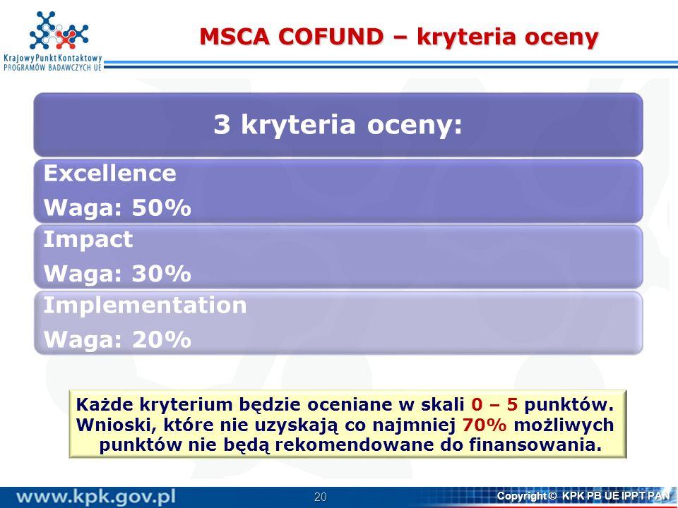 20 Copyright © KPK PB UE IPPT PAN MSCA COFUND – kryteria oceny 3 kryteria oceny: Excellence Waga: 50% Impact Waga: 30% Implementation Waga: 20% Każde