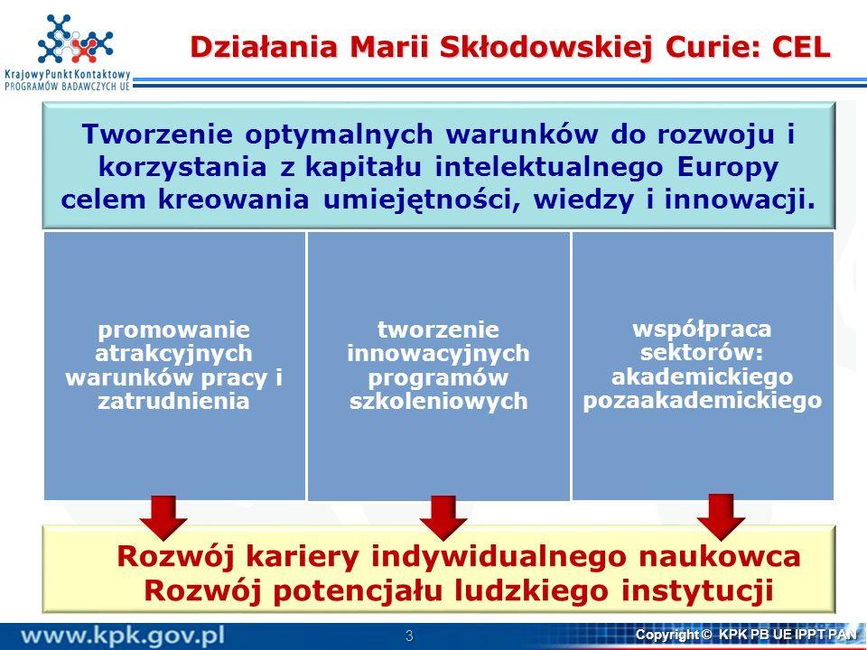 3 Copyright © KPK PB UE IPPT PAN Tworzenie optymalnych warunków do rozwoju i korzystania z kapitału intelektualnego Europy celem kreowania umiejętnośc