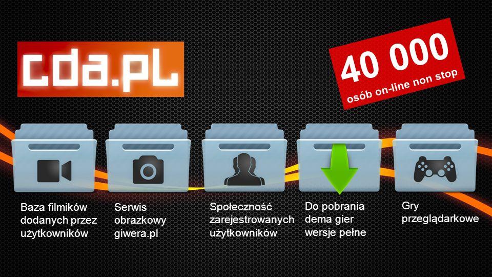 RTB network Baza filmików dodanych przez użytkowników Serwis obrazkowy giwera.pl Społeczność zarejestrowanych użytkowników Do pobrania dema gier wersj
