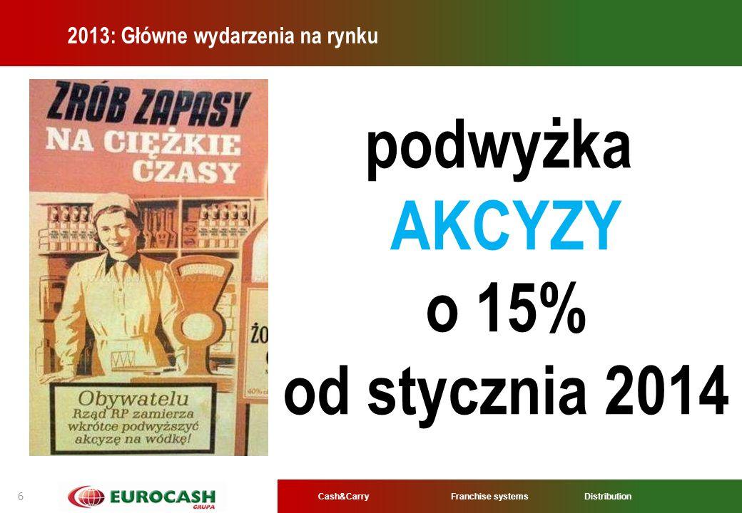 Cash&CarryFranchise systems Distribution 7 Tło Rynek alkoholowy w Polsce w ciągu ostatnich lat regularnie spada Największe spadki są w kanale małych i średnich sklepów Największe wzrosty osiągały sklepy dyskontowe Premium Distributors jest dystrybutorem wyrobów alkoholowych, zaopatrującym małe, średnie i duże sklepy, specjalistyczne sklepy alkoholowe oraz sieci supermarketów Sytuację na rynku dodatkowo pogarsza 15% podwyżka akcyzy, która przełoży się na wzrost ceny wódek o ok.