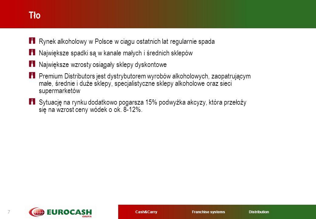 Cash&CarryFranchise systems Distribution 7 Tło Rynek alkoholowy w Polsce w ciągu ostatnich lat regularnie spada Największe spadki są w kanale małych i