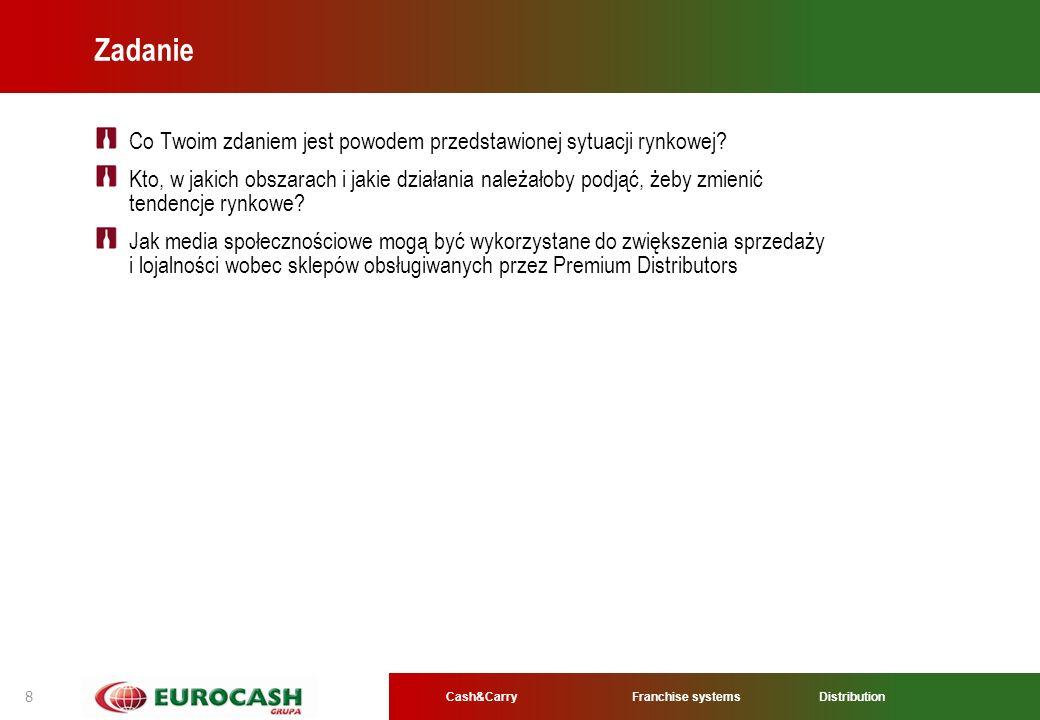 Cash&CarryFranchise systems Distribution 8 Zadanie Co Twoim zdaniem jest powodem przedstawionej sytuacji rynkowej? Kto, w jakich obszarach i jakie dzi