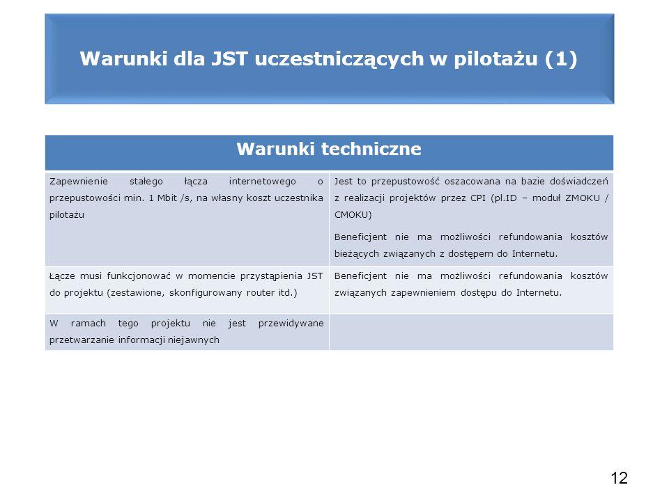 Warunki dla JST uczestniczących w pilotażu (1) 12 Warunki techniczne Zapewnienie stałego łącza internetowego o przepustowości min. 1 Mbit /s, na własn