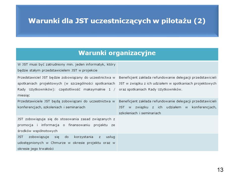 Warunki dla JST uczestniczących w pilotażu (2) 13 Warunki organizacyjne W JST musi być zatrudniony min. jeden informatyk, który będzie stałym przedsta