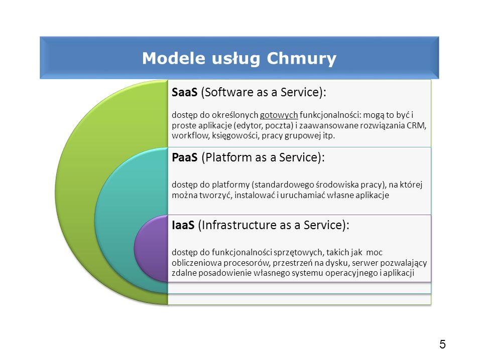 5 SaaS (Software as a Service): dostęp do określonych gotowych funkcjonalności: mogą to być i proste aplikacje (edytor, poczta) i zaawansowane rozwiąz