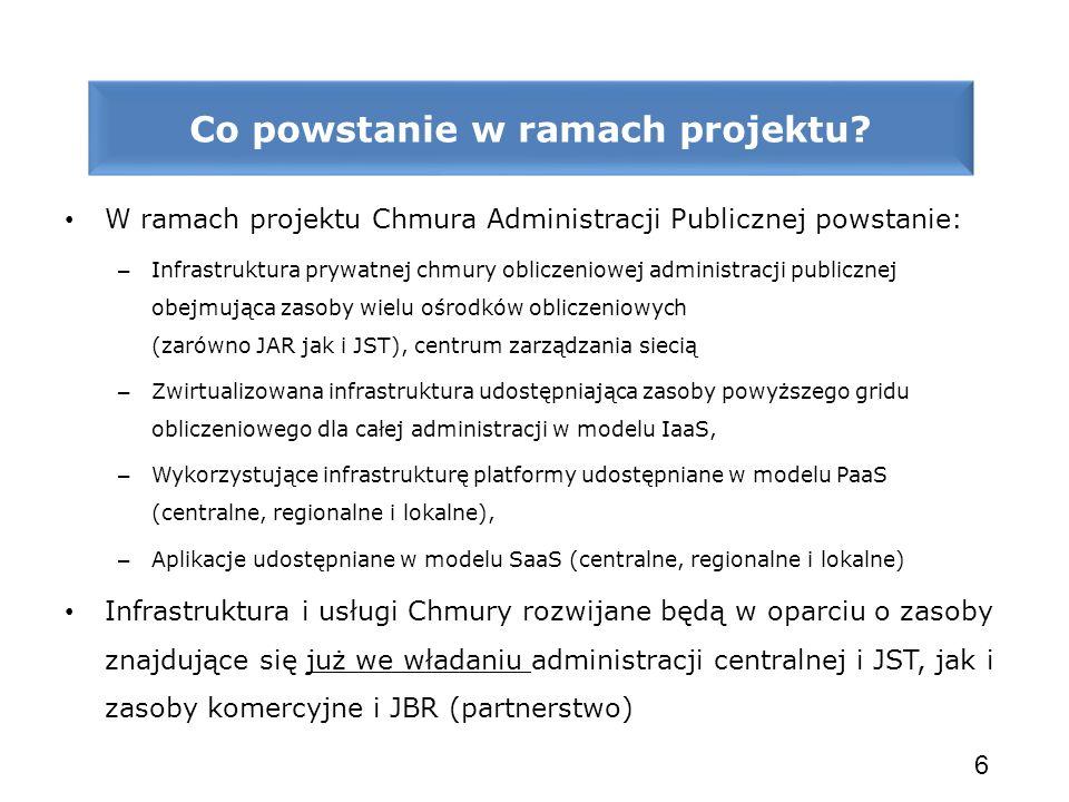 W ramach projektu Chmura Administracji Publicznej powstanie: – Infrastruktura prywatnej chmury obliczeniowej administracji publicznej obejmująca zasob