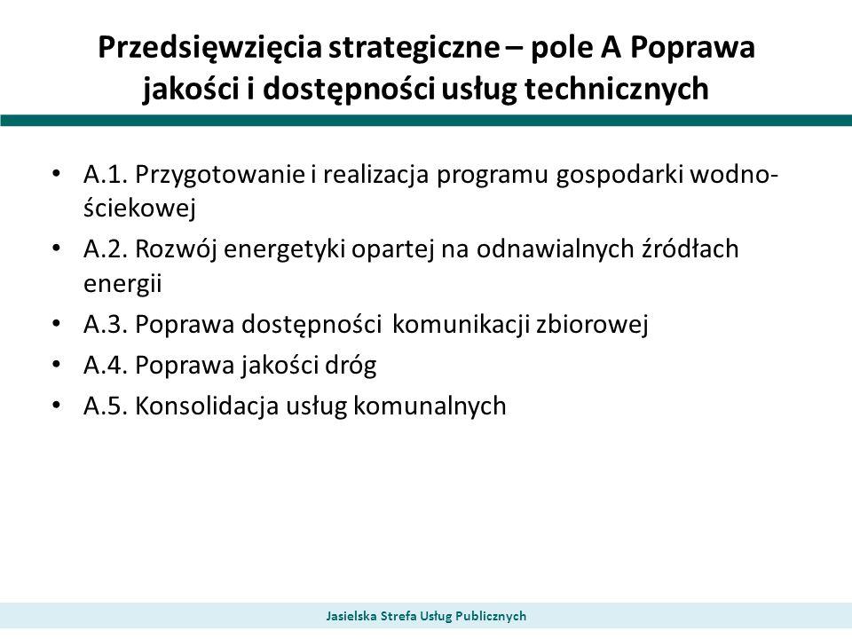 Przedsięwzięcia strategiczne – pole A Poprawa jakości i dostępności usług technicznych A.1. Przygotowanie i realizacja programu gospodarki wodno- ście