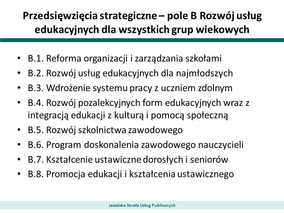 Przedsięwzięcia strategiczne – pole B Rozwój usług edukacyjnych dla wszystkich grup wiekowych B.1. Reforma organizacji i zarządzania szkołami B.2. Roz