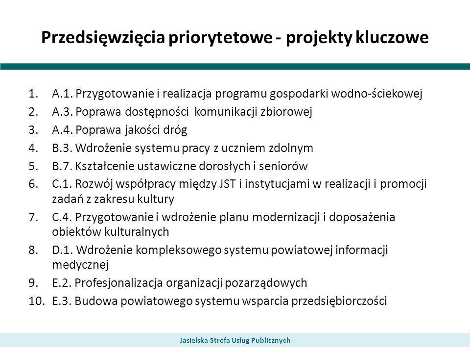 Przedsięwzięcia priorytetowe - projekty kluczowe 1.A.1. Przygotowanie i realizacja programu gospodarki wodno-ściekowej 2.A.3. Poprawa dostępności komu